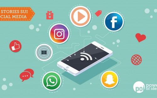 Social-Media-poi-power-of-ideas-web-agency.jpg