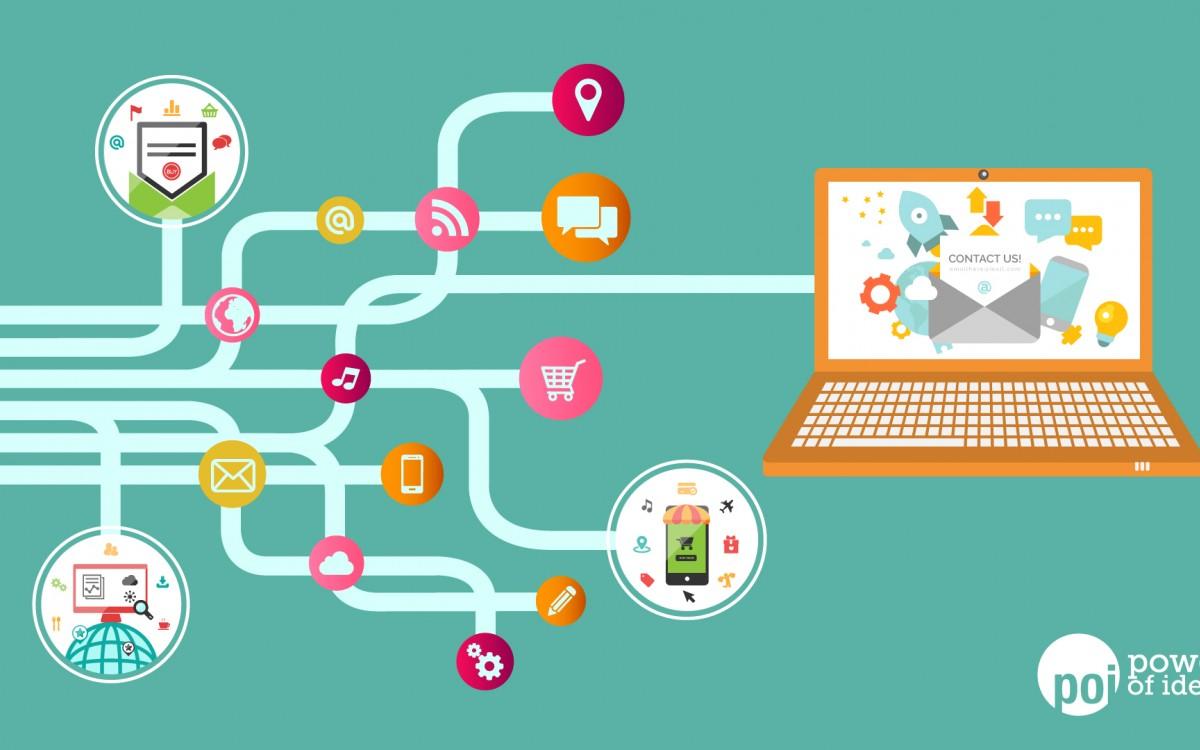 Email-marketing-poi-power-of-ideas-web-agency.jpg